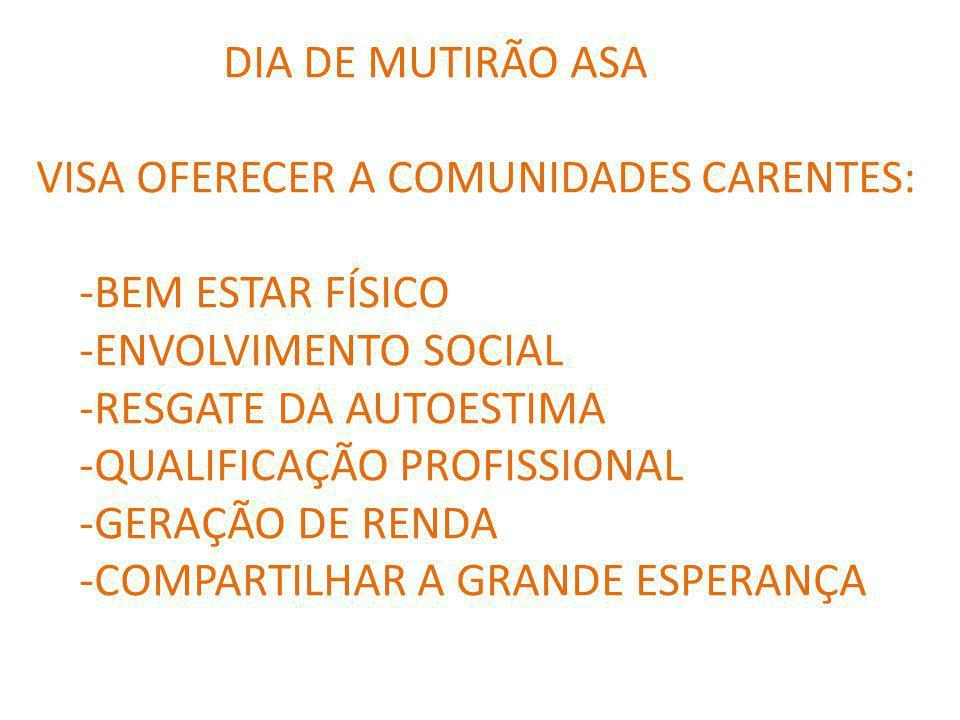 VISA OFERECER A COMUNIDADES CARENTES: -BEM ESTAR FÍSICO