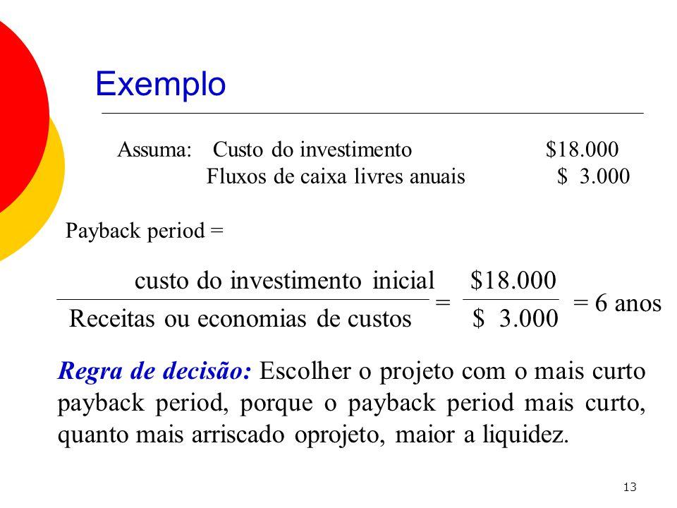 Exemplo custo do investimento inicial $18.000