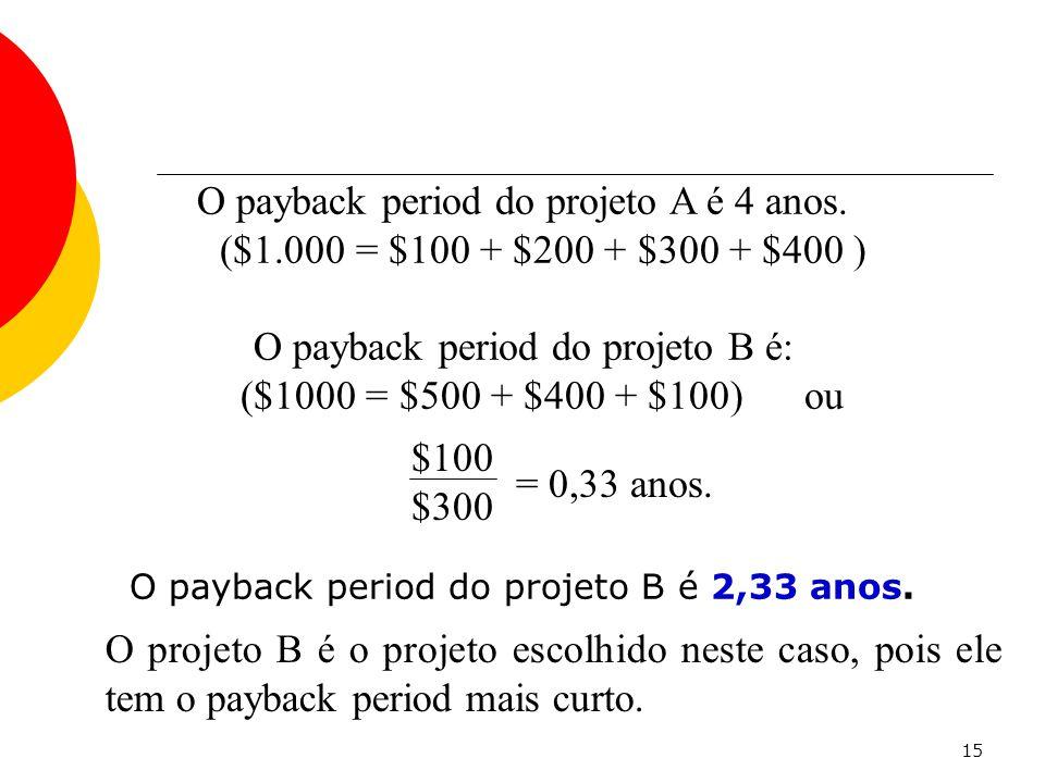 O payback period do projeto A é 4 anos.