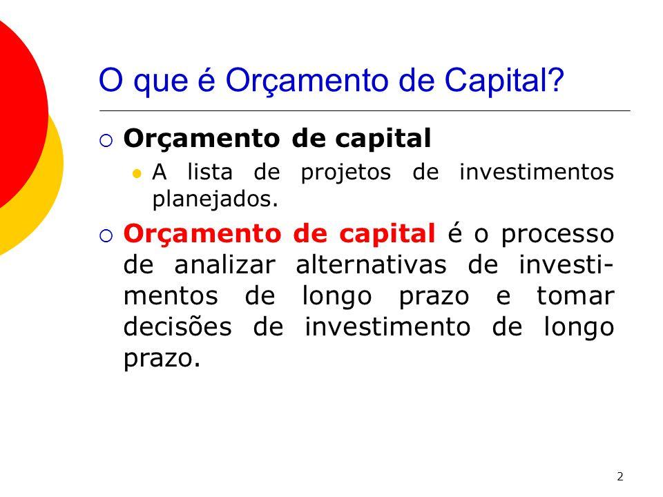 O que é Orçamento de Capital