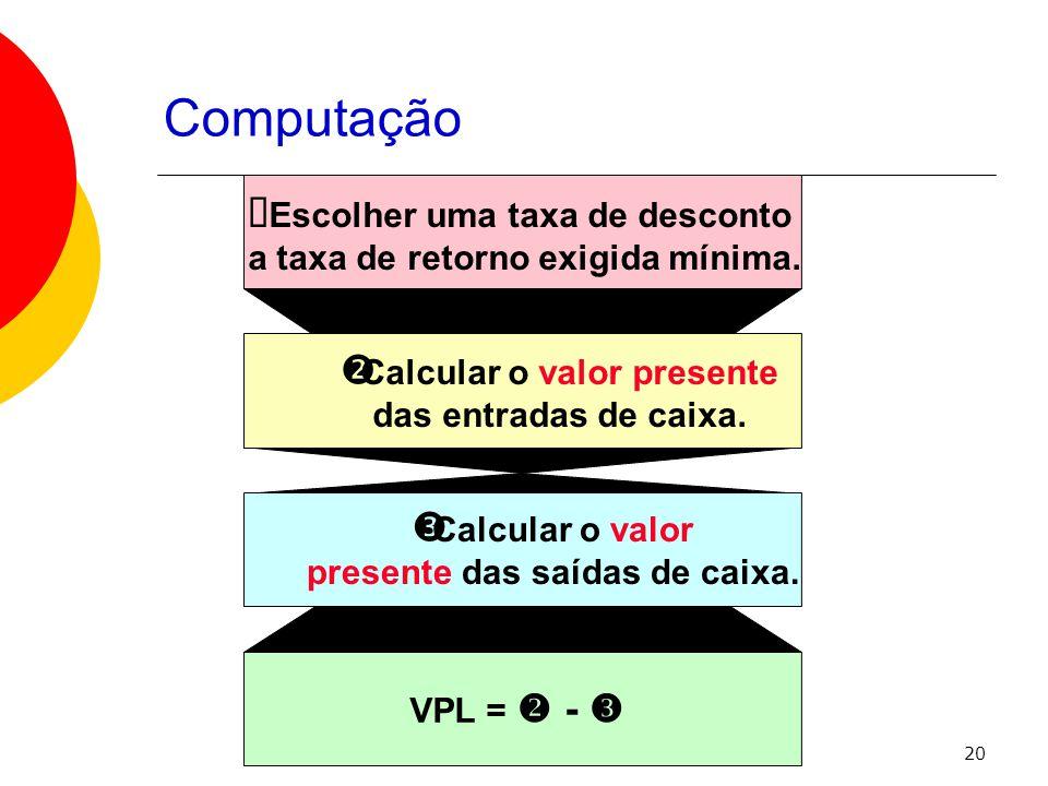 Computação Escolher uma taxa de desconto a taxa de retorno exigida mínima. Calcular o valor presente das entradas de caixa.