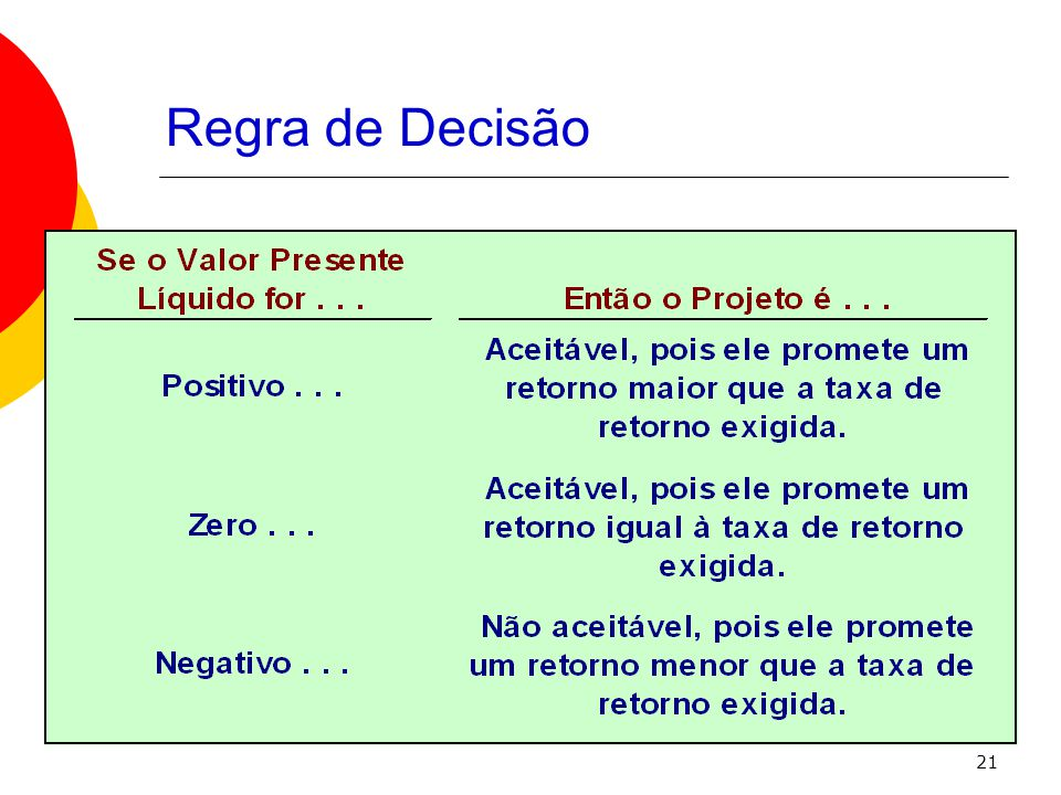 Regra de Decisão General decision rule . . .