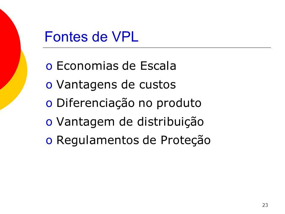 Fontes de VPL Economias de Escala Vantagens de custos