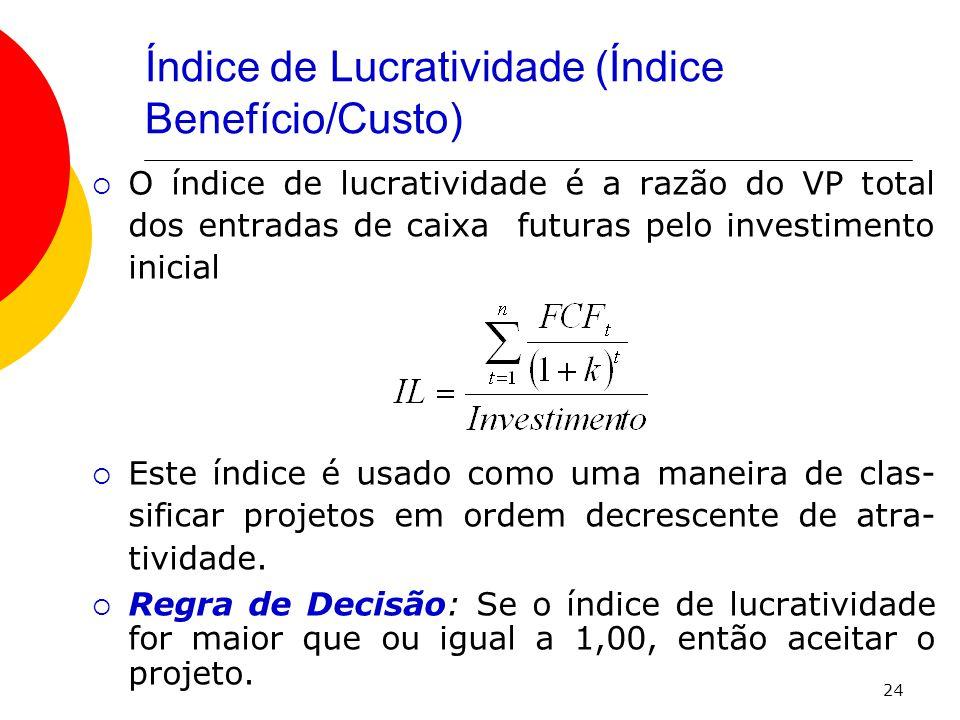 Índice de Lucratividade (Índice Benefício/Custo)