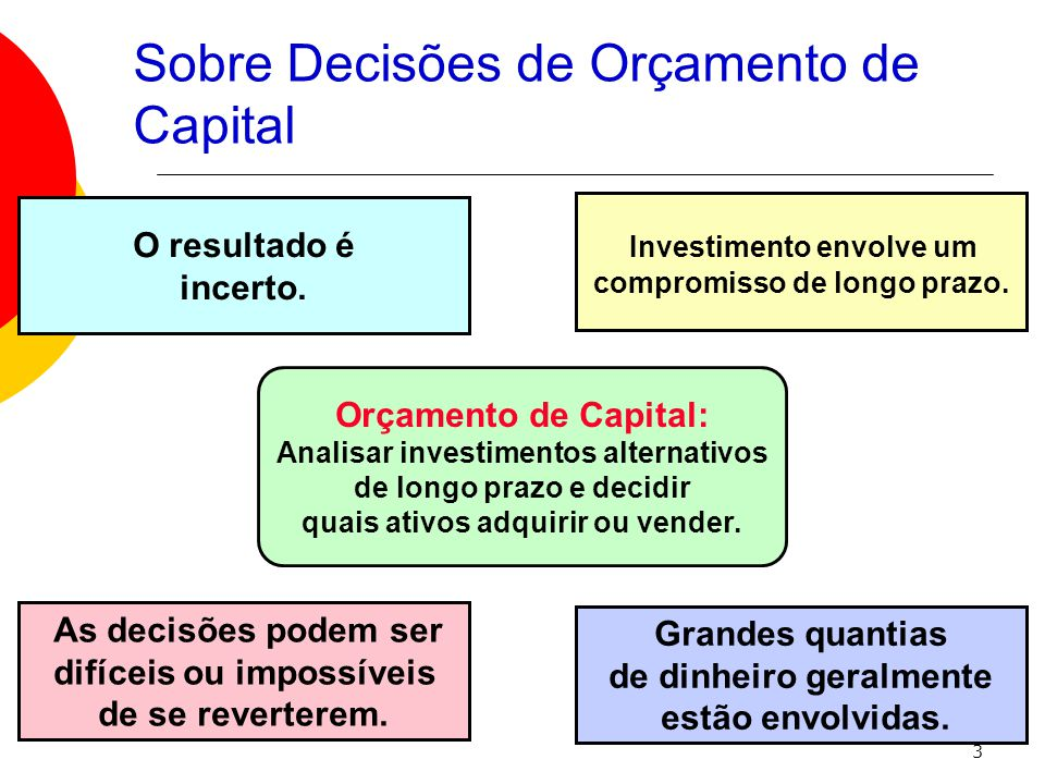 Sobre Decisões de Orçamento de Capital