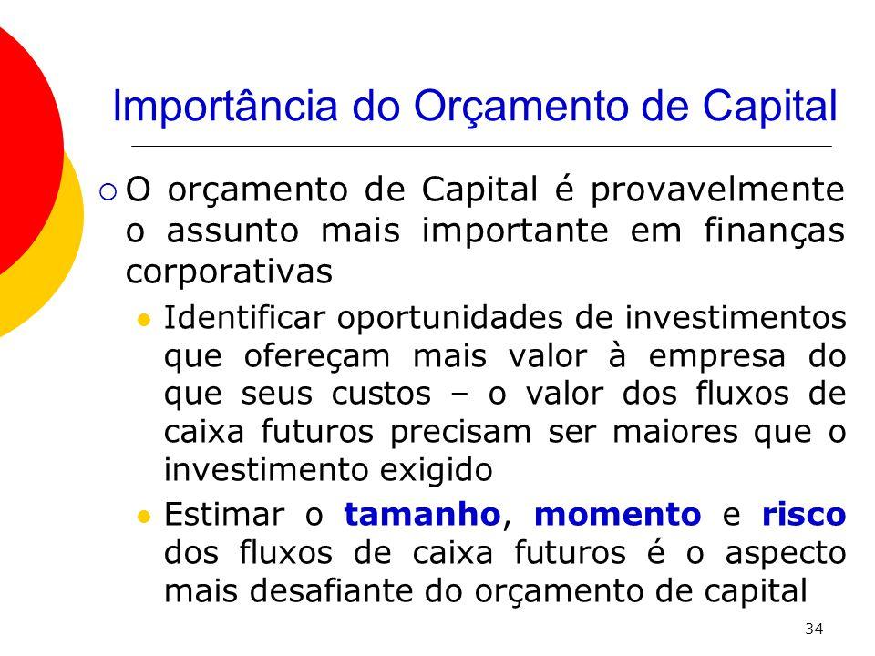 Importância do Orçamento de Capital