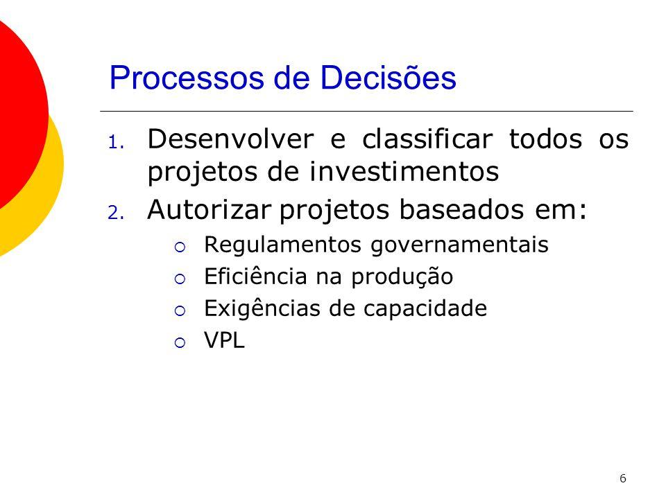 Processos de Decisões Desenvolver e classificar todos os projetos de investimentos. Autorizar projetos baseados em: