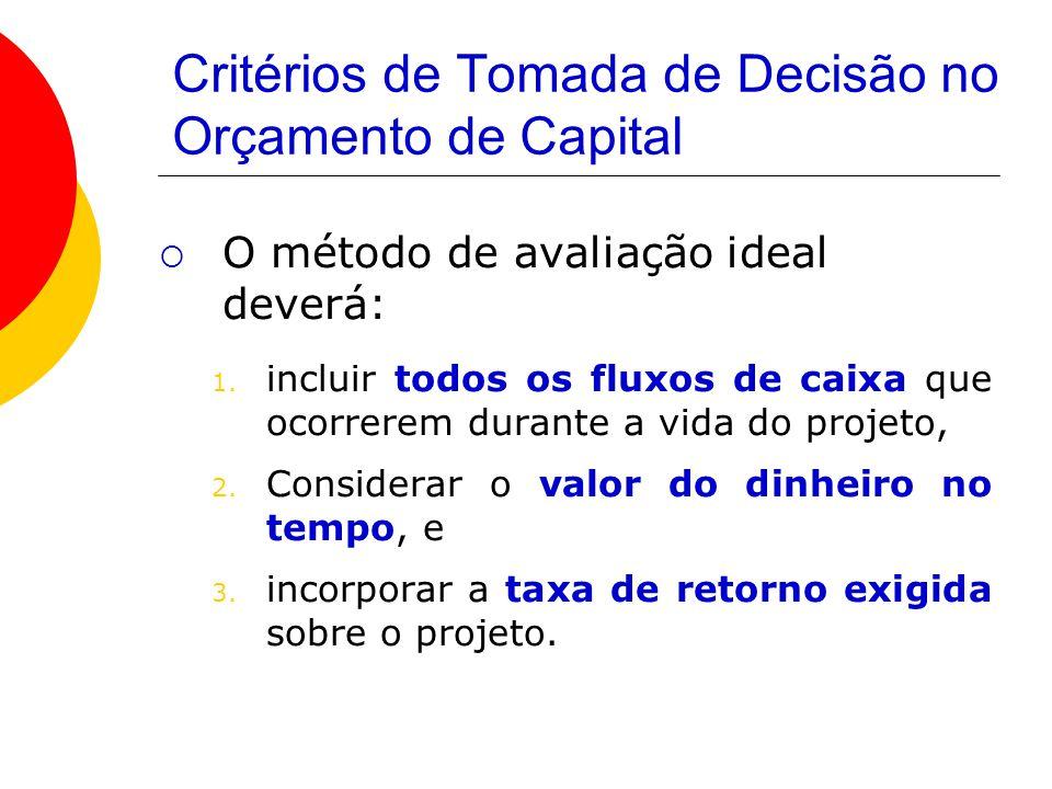 Critérios de Tomada de Decisão no Orçamento de Capital