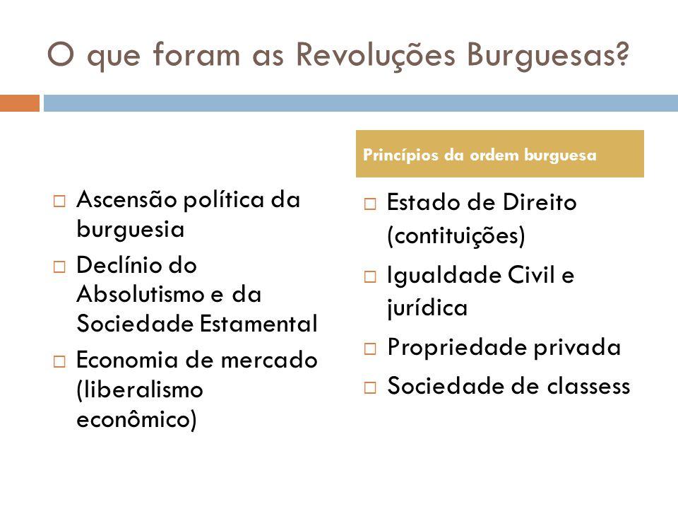 O que foram as Revoluções Burguesas