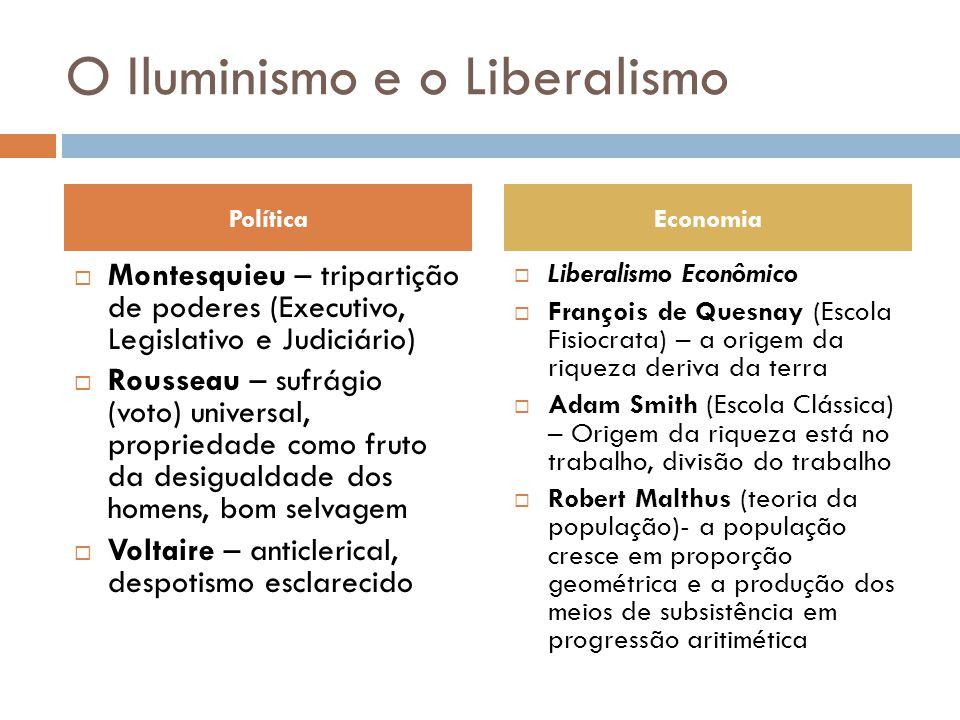 O Iluminismo e o Liberalismo