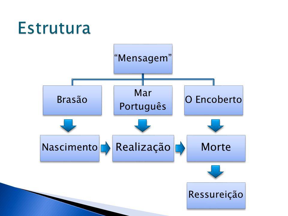 Estrutura Realização Morte Nascimento Mensagem Brasão Mar Português