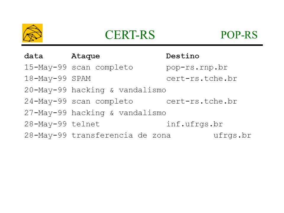 CERT-RS POP-RS data Ataque Destino