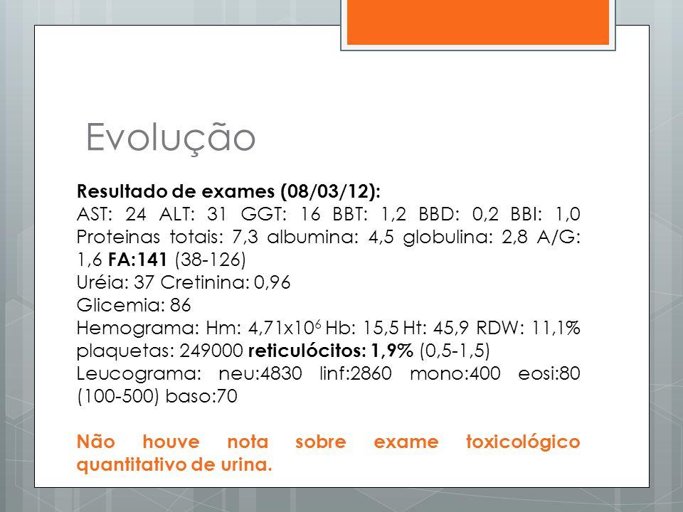Evolução Resultado de exames (08/03/12):