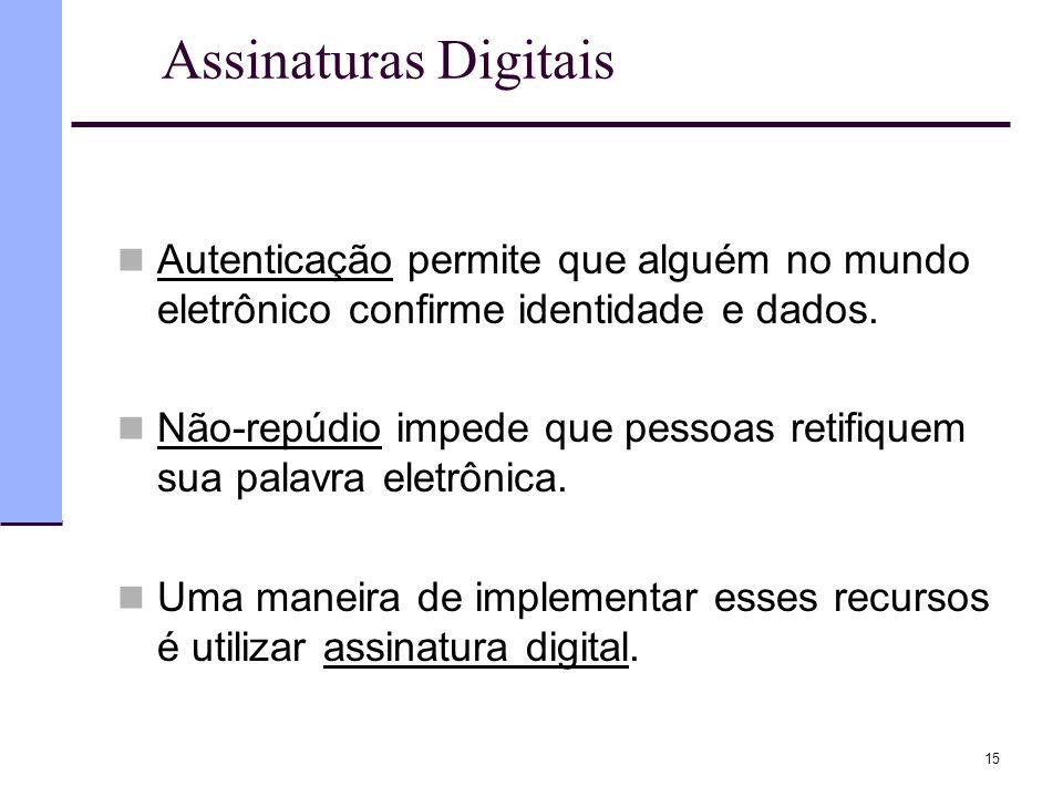 Assinaturas Digitais Autenticação permite que alguém no mundo eletrônico confirme identidade e dados.