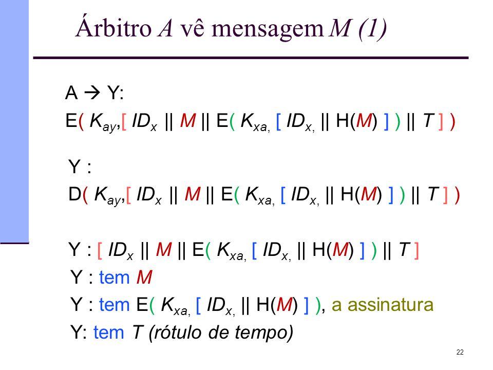 Árbitro A vê mensagem M (1)