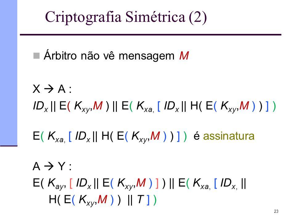 Criptografia Simétrica (2)