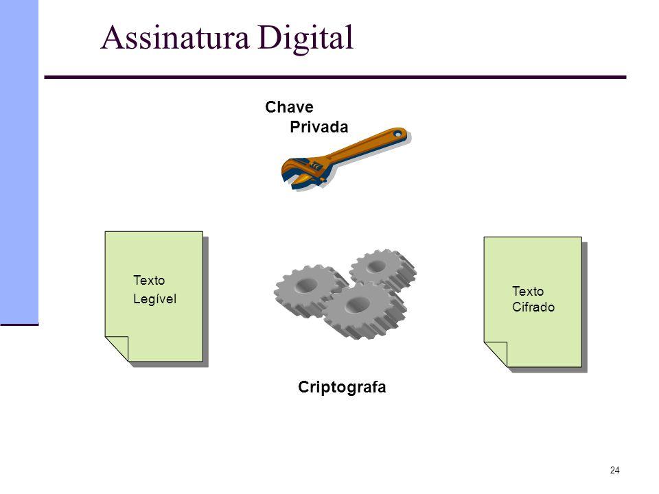 Assinatura Digital Chave Privada Criptografa Texto Legível