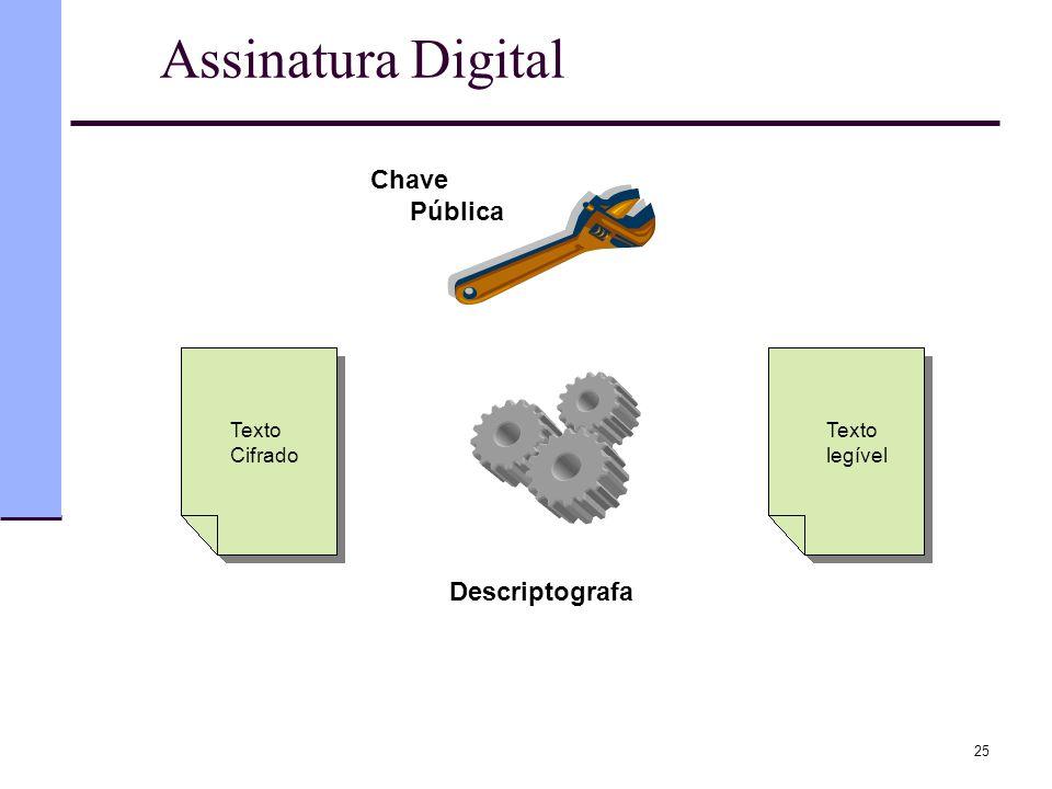 Assinatura Digital Chave Pública Descriptografa Texto Cifrado