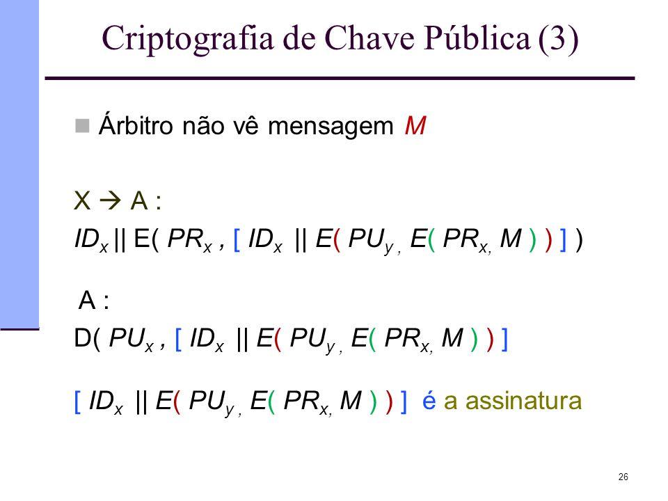 Criptografia de Chave Pública (3)