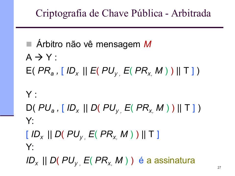 Criptografia de Chave Pública - Arbitrada