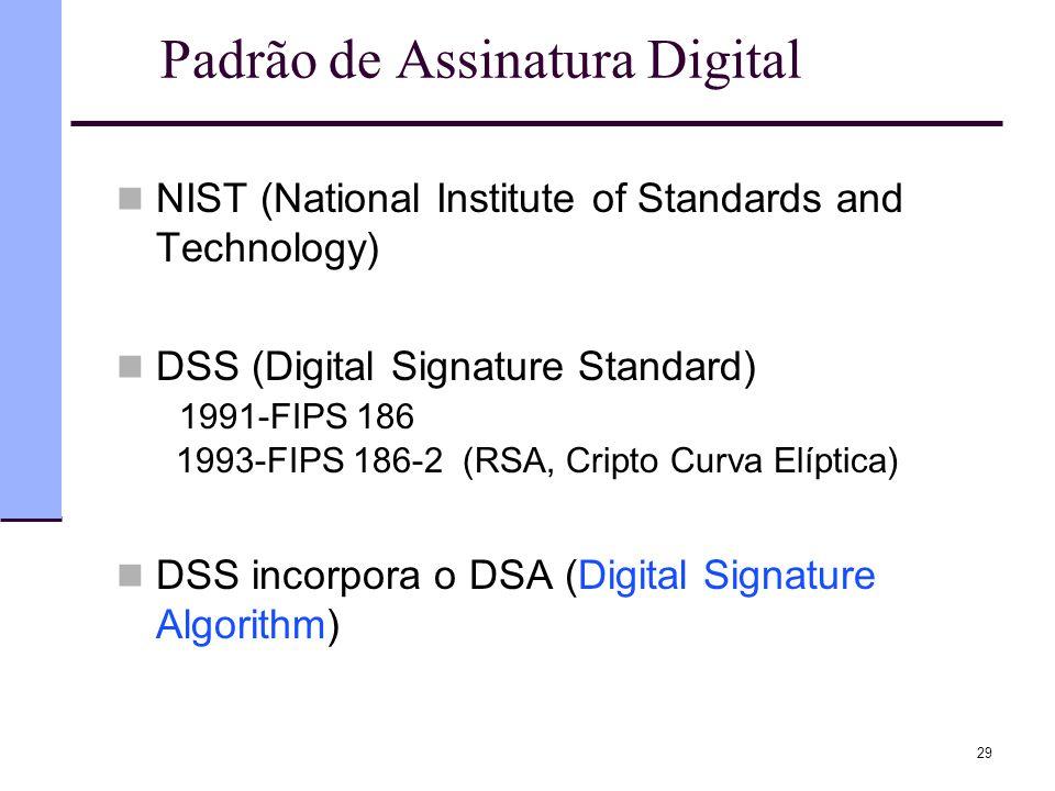 Padrão de Assinatura Digital