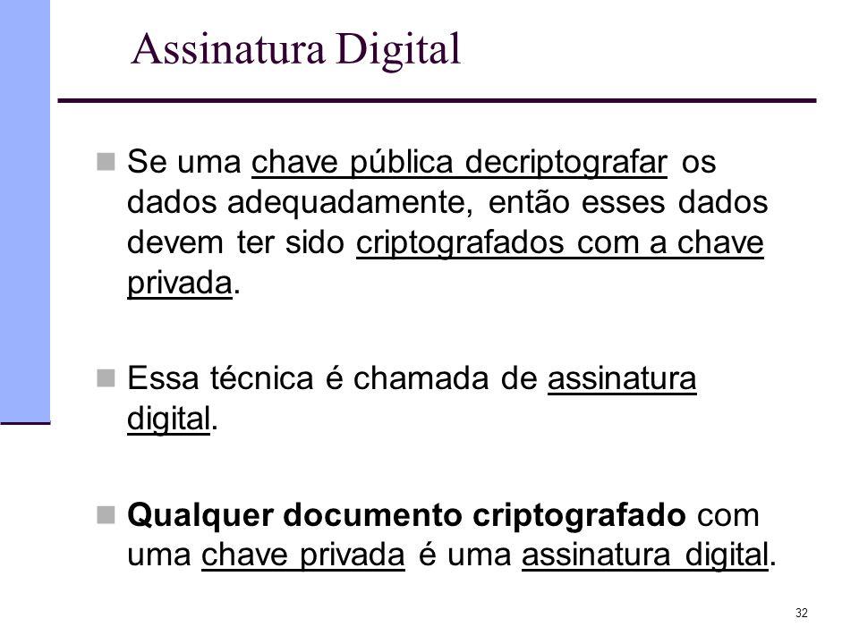 Assinatura Digital Se uma chave pública decriptografar os dados adequadamente, então esses dados devem ter sido criptografados com a chave privada.