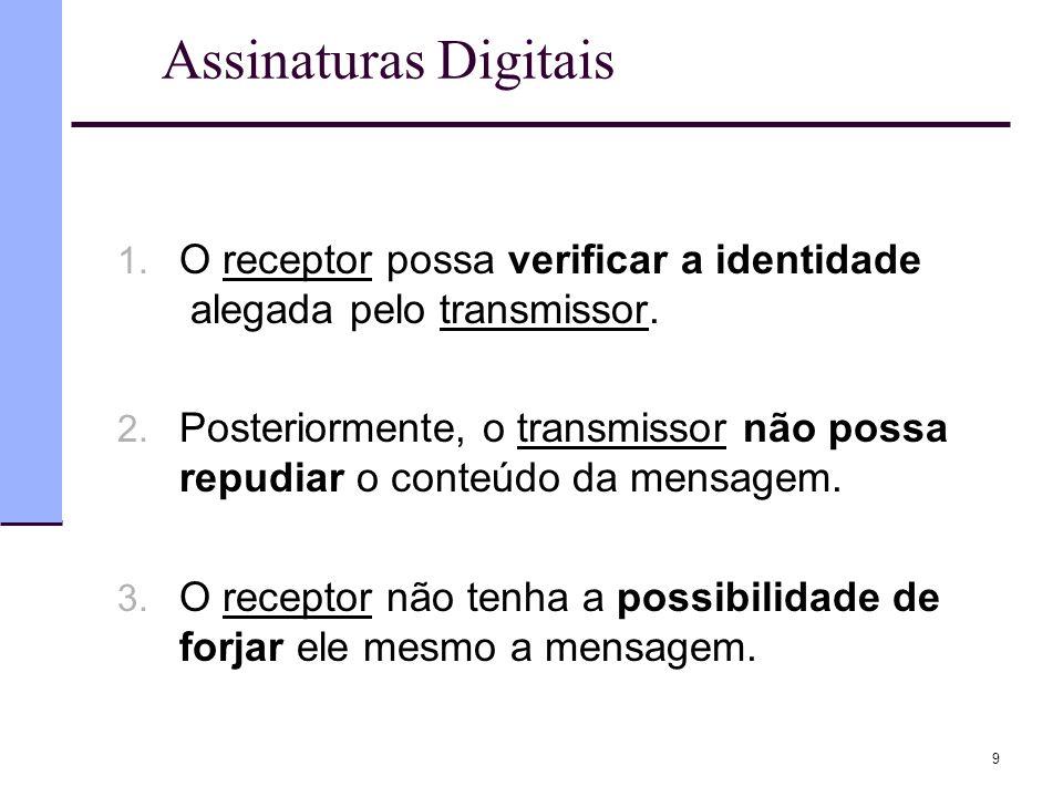 Assinaturas Digitais O receptor possa verificar a identidade alegada pelo transmissor.