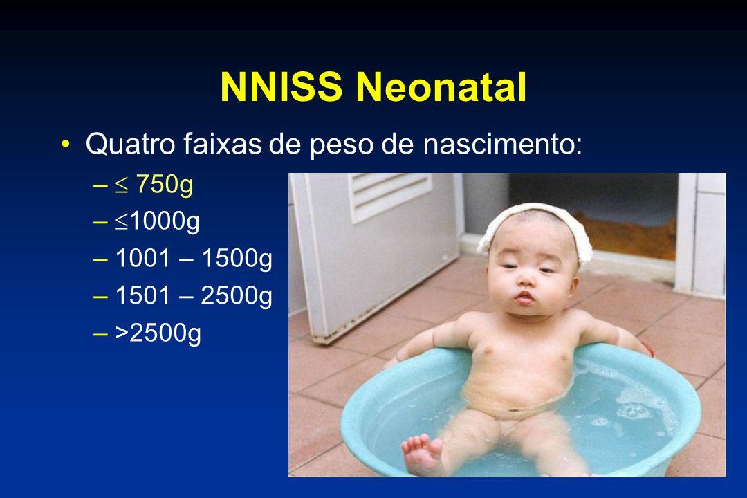NNISS Neonatal Quatro faixas de peso de nascimento:  750g 1000g