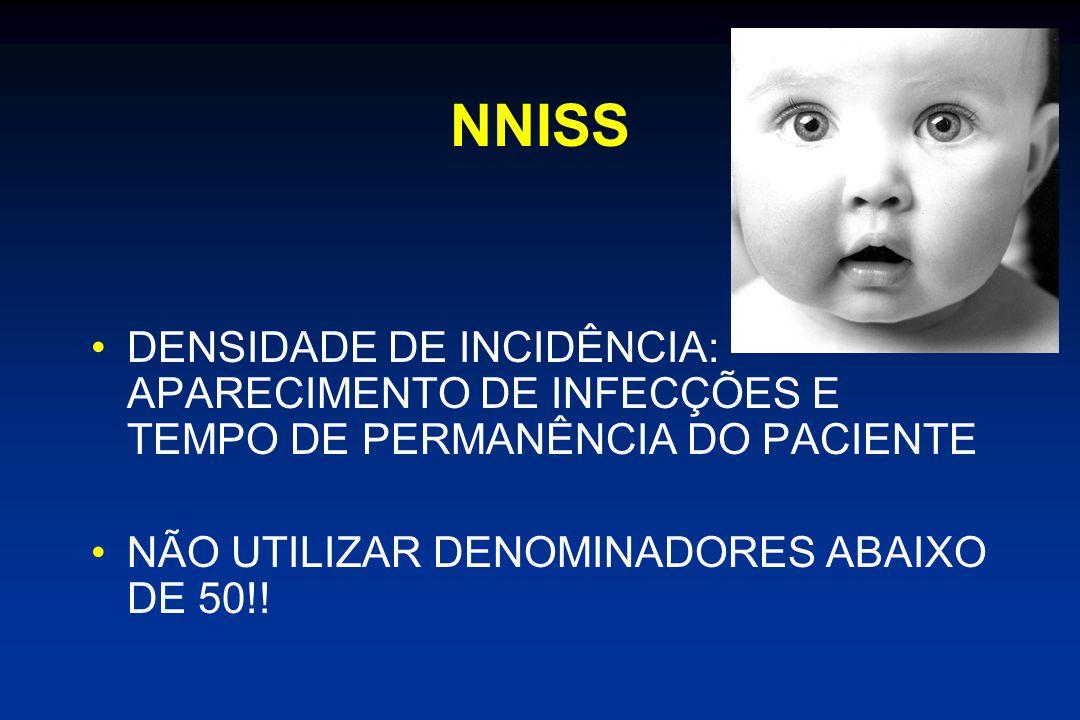 NNISS DENSIDADE DE INCIDÊNCIA: APARECIMENTO DE INFECÇÕES E TEMPO DE PERMANÊNCIA DO PACIENTE.