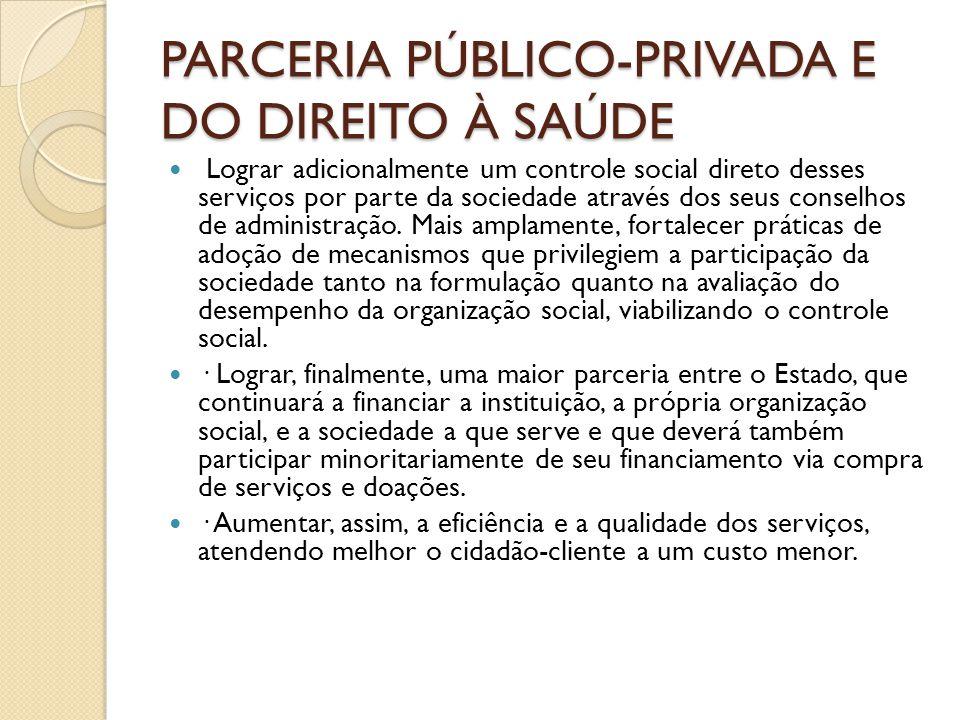 PARCERIA PÚBLICO-PRIVADA E DO DIREITO À SAÚDE