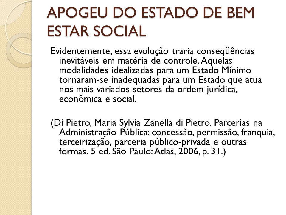 APOGEU DO ESTADO DE BEM ESTAR SOCIAL