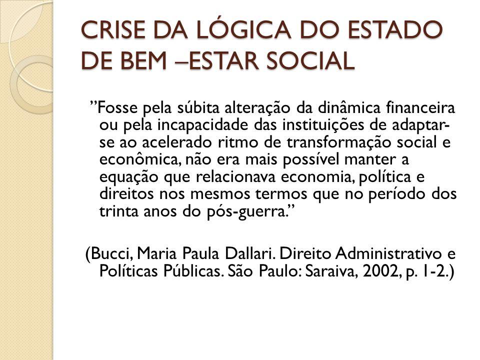 CRISE DA LÓGICA DO ESTADO DE BEM –ESTAR SOCIAL