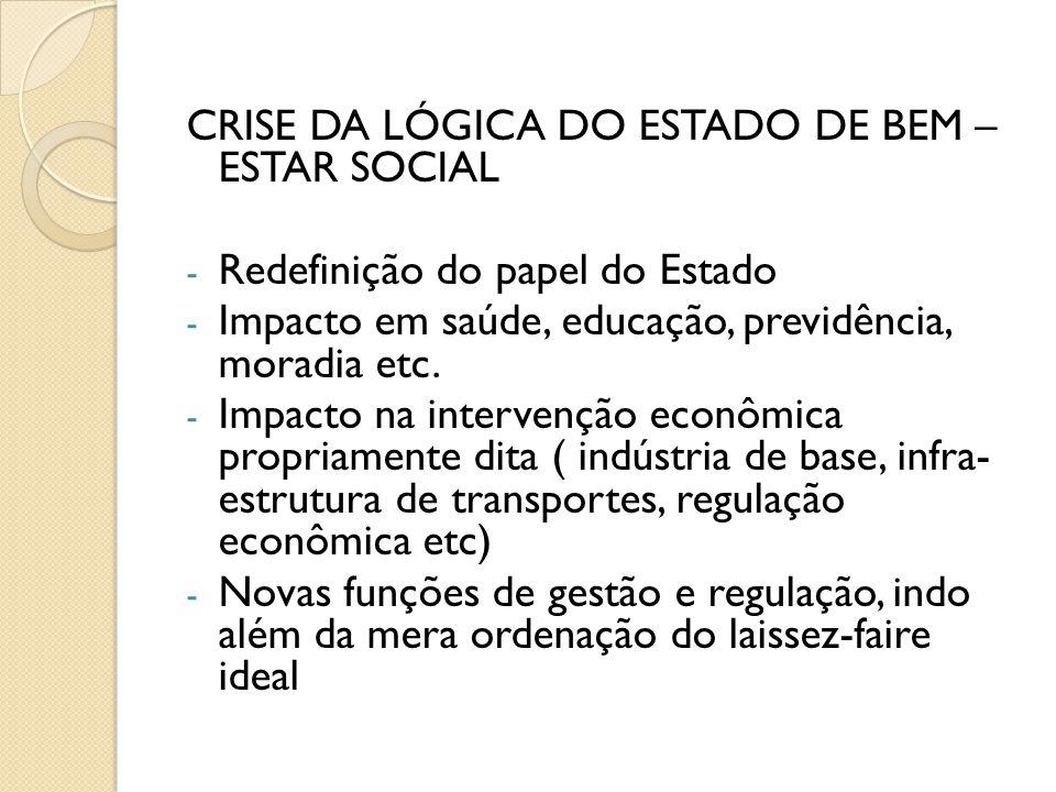 CRISE DA LÓGICA DO ESTADO DE BEM – ESTAR SOCIAL