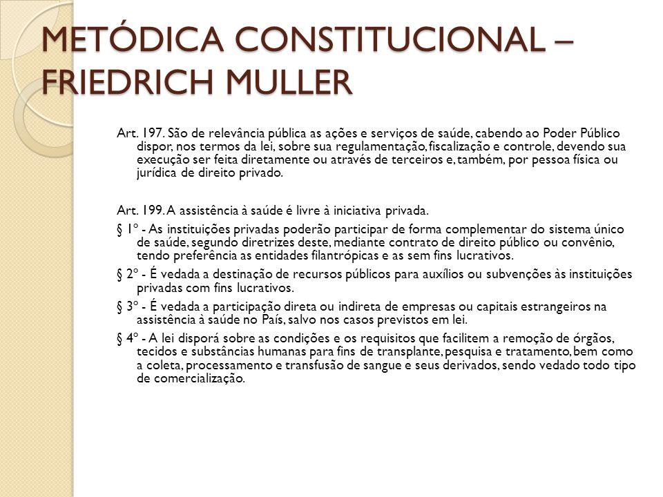 METÓDICA CONSTITUCIONAL – FRIEDRICH MULLER