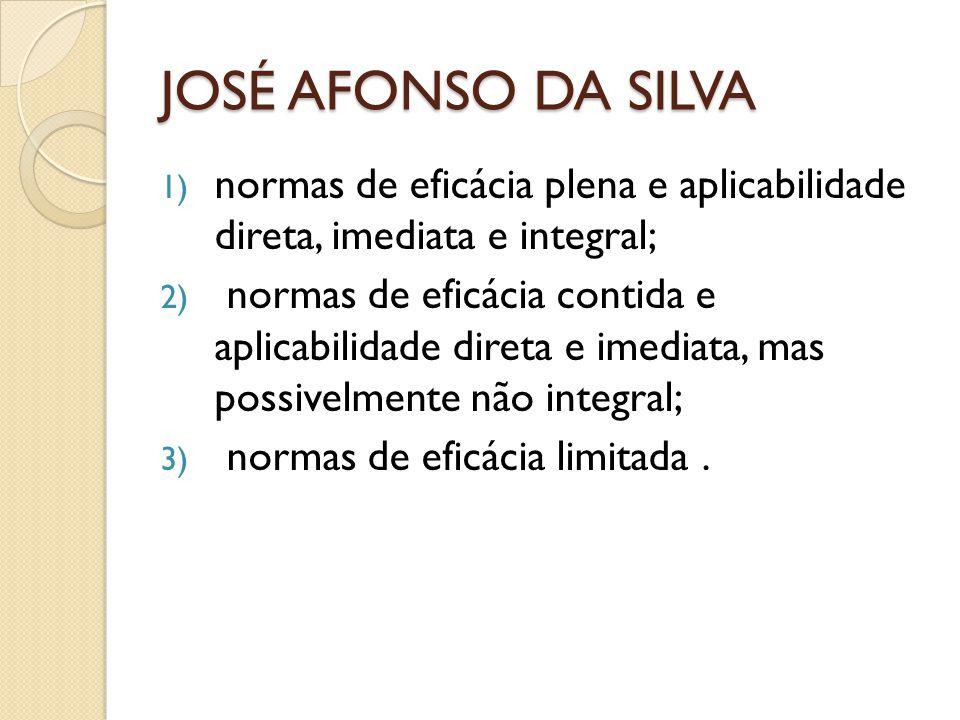 JOSÉ AFONSO DA SILVA normas de eficácia plena e aplicabilidade direta, imediata e integral;