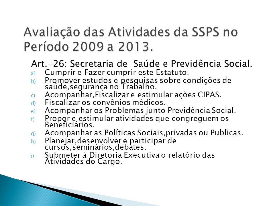 Avaliação das Atividades da SSPS no Período 2009 a 2013.