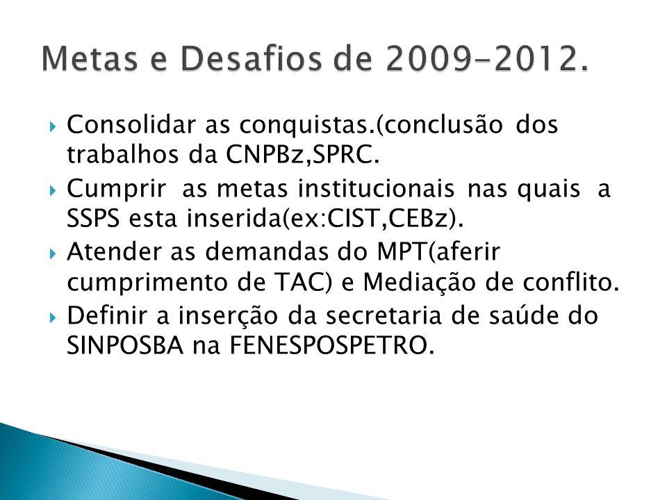 Metas e Desafios de 2009-2012. Consolidar as conquistas.(conclusão dos trabalhos da CNPBz,SPRC.