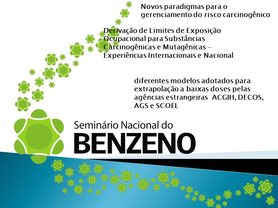 Novos paradigmas para o gerenciamento do risco carcinogênico
