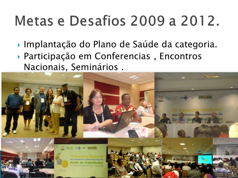Metas e Desafios 2009 a 2012. Implantação do Plano de Saúde da categoria.