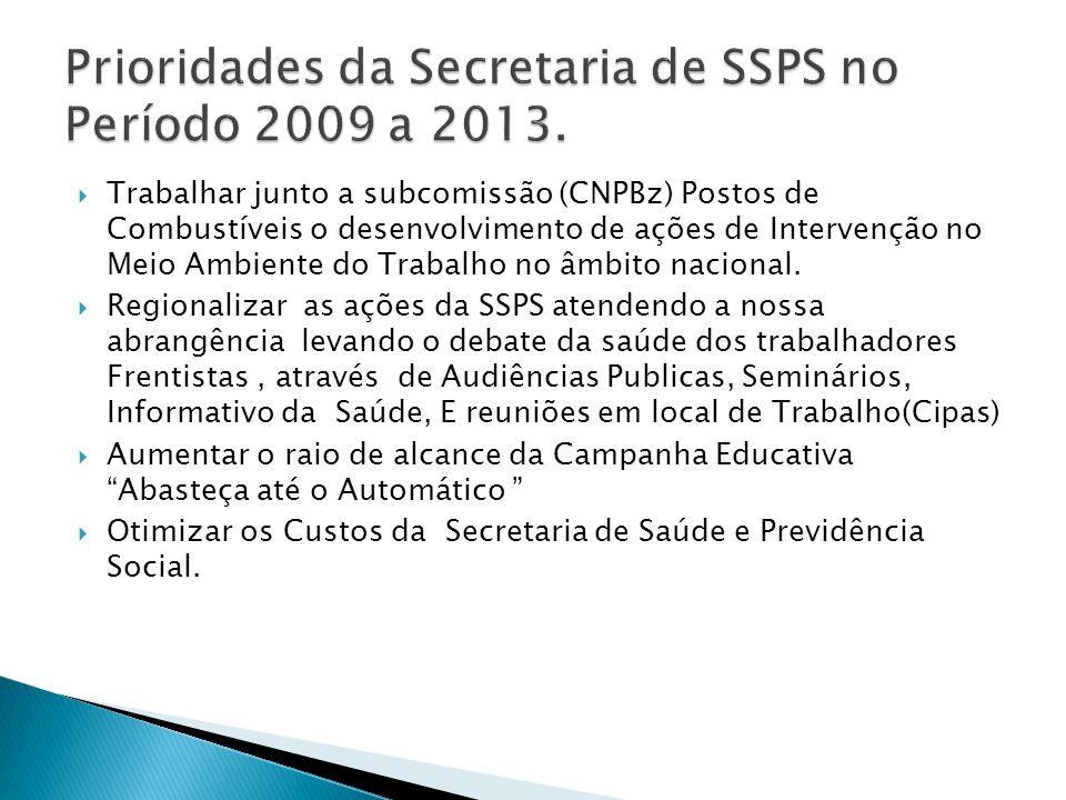 Prioridades da Secretaria de SSPS no Período 2009 a 2013.