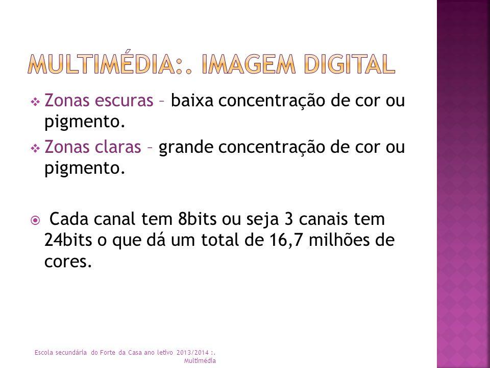 Multimédia:. Imagem digital