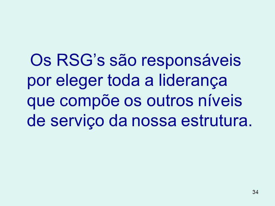 Os RSG's são responsáveis por eleger toda a liderança que compõe os outros níveis de serviço da nossa estrutura.
