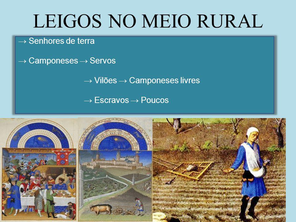 LEIGOS NO MEIO RURAL → Senhores de terra → Camponeses → Servos