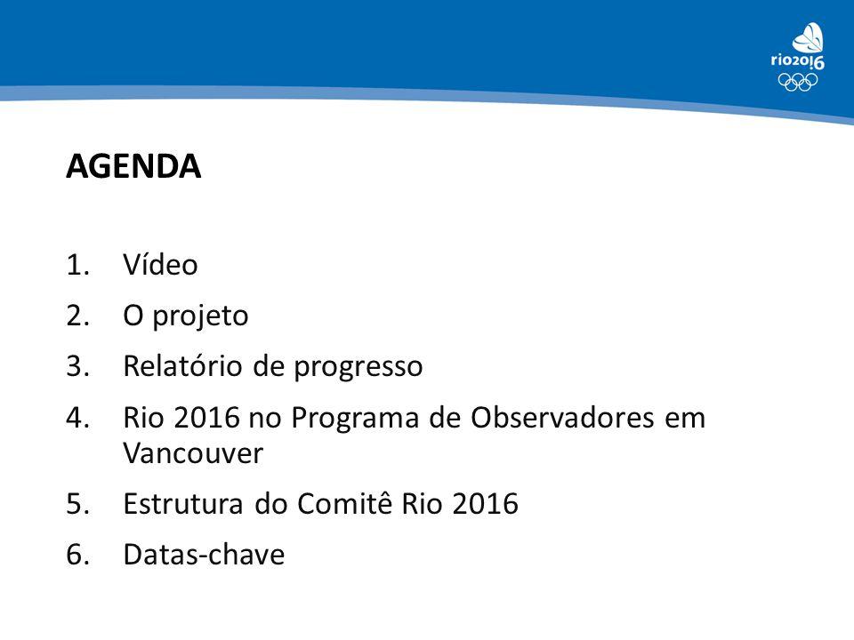 AGENDA Vídeo O projeto Relatório de progresso