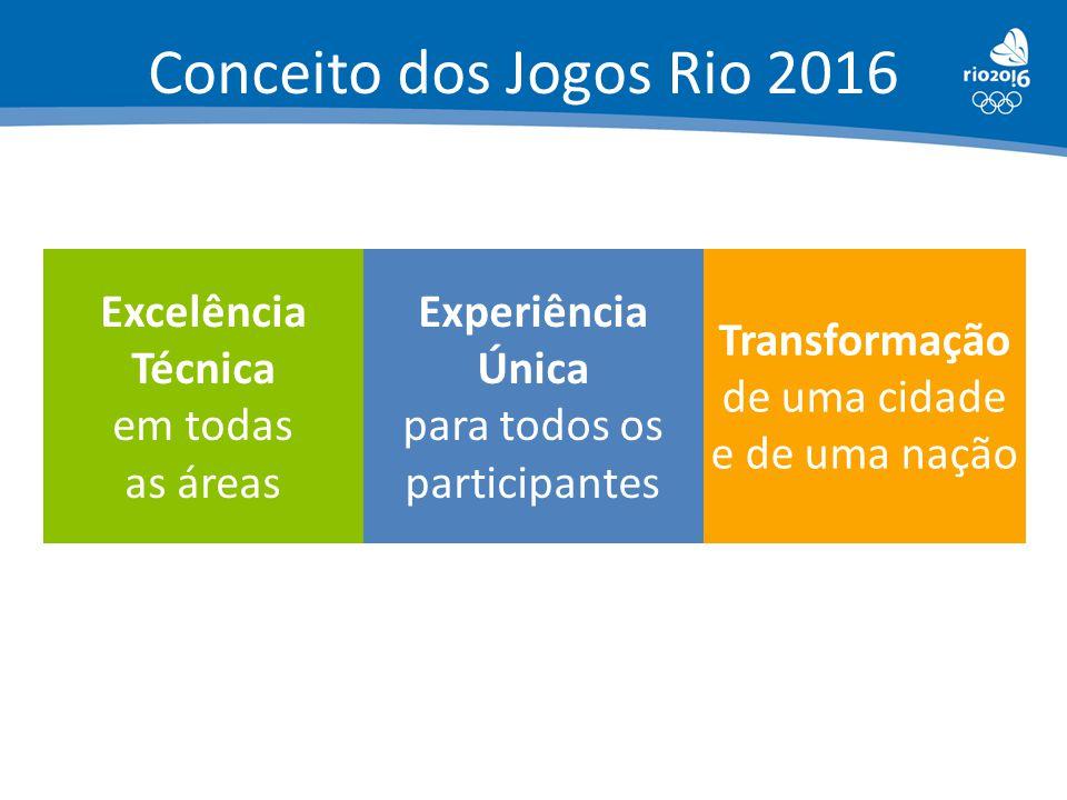 Conceito dos Jogos Rio 2016 Excelência Técnica em todas as áreas