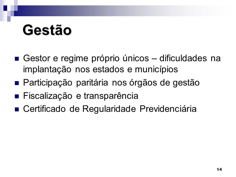 Gestão Gestor e regime próprio únicos – dificuldades na implantação nos estados e municípios. Participação paritária nos órgãos de gestão.