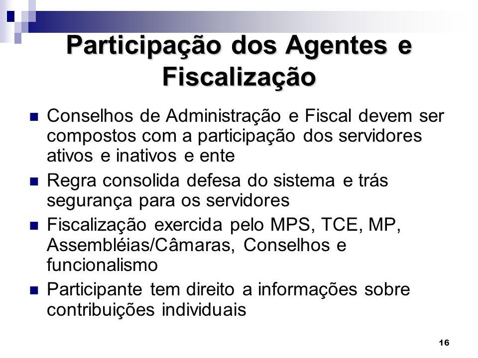 Participação dos Agentes e Fiscalização