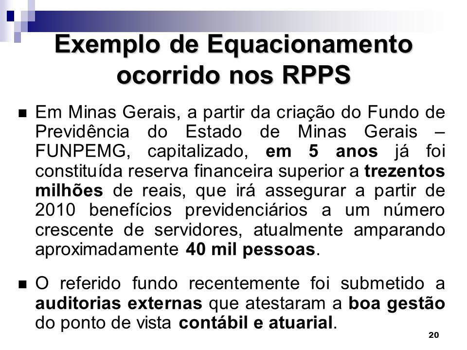 Exemplo de Equacionamento ocorrido nos RPPS