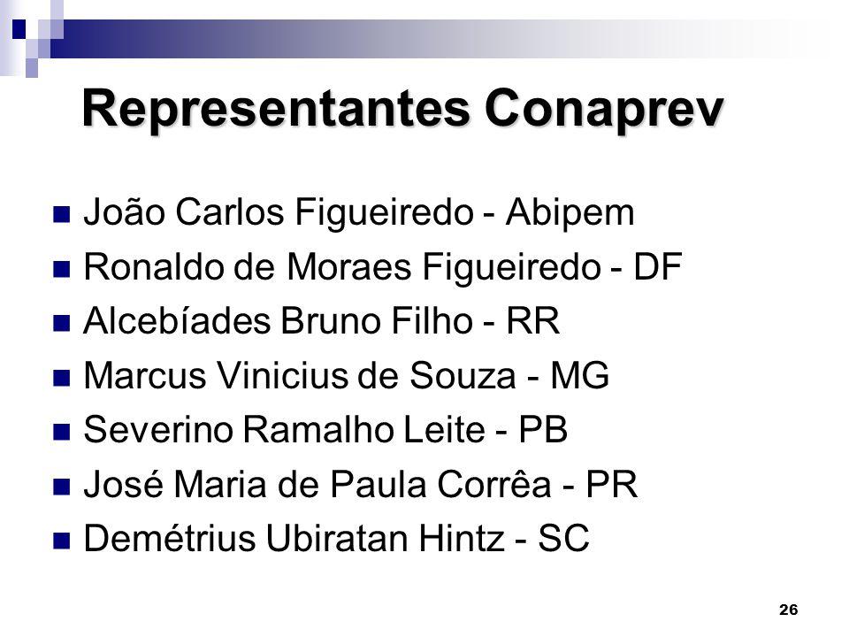 Representantes Conaprev