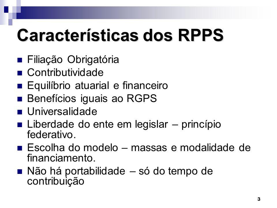 Características dos RPPS